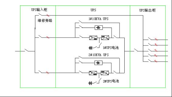 山特UPS并機系統圖——鄭州雷地防雷工程公司